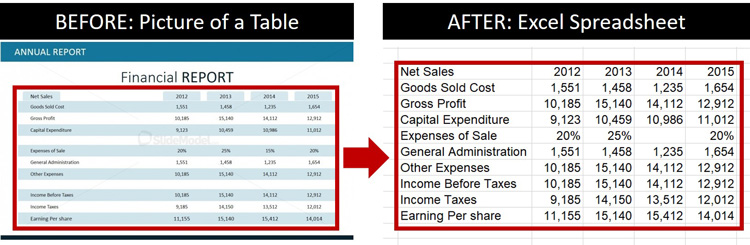 Image to text example converting a picture of a table into an Excel spreadsheet